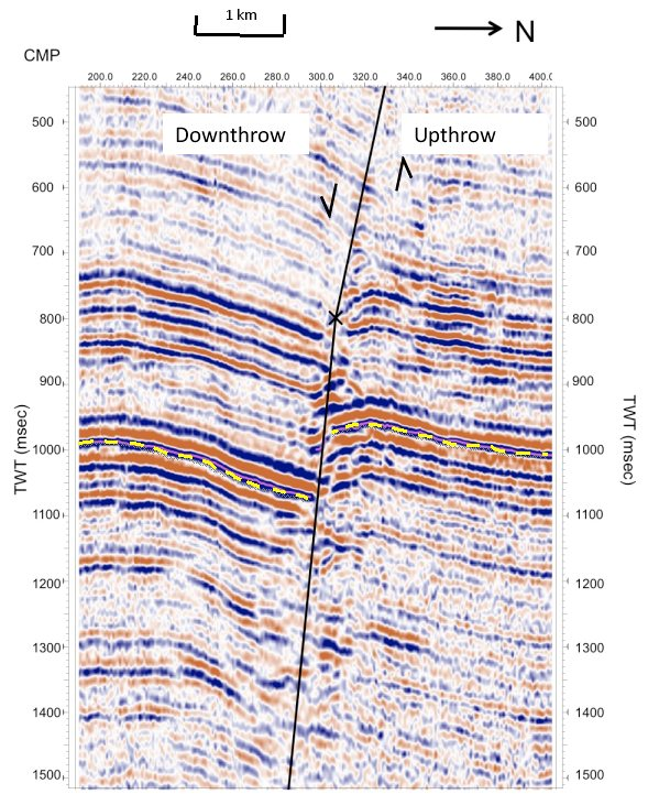Seismic profile with fault